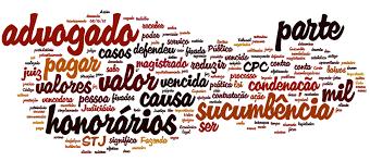 HONORÁRIOS DE SUCUMBÊNCIA E A TRIBUTAÇÃO